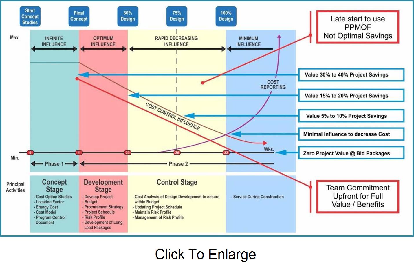 Modular process integration value chart_thumbnail.png